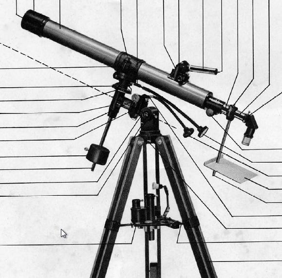 Telescope | Used Telescope Equipment